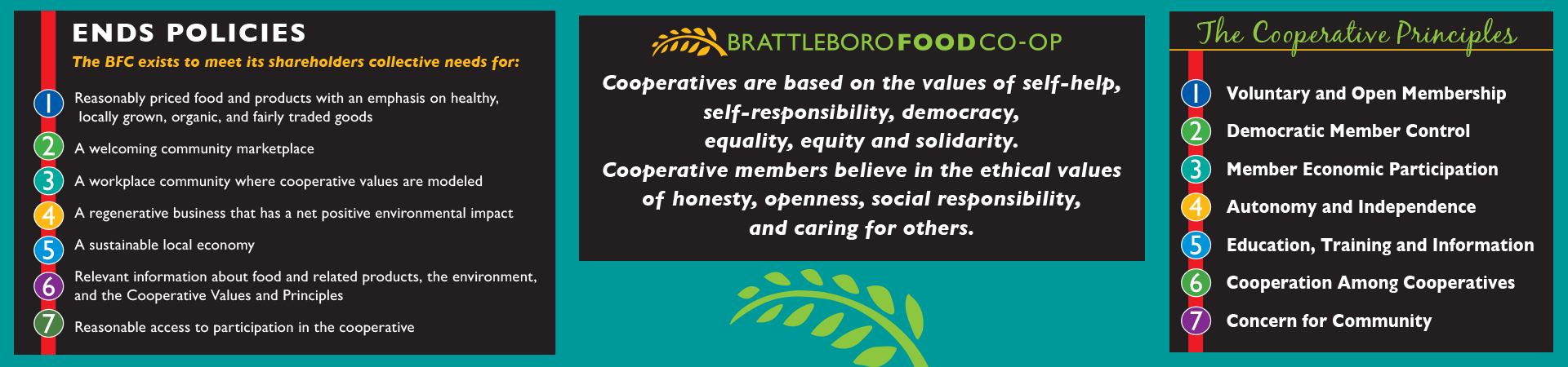 picture of the coop principles, values and ends policies