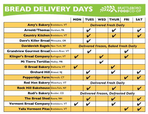 Bread Vendor Delivery Schedule2020