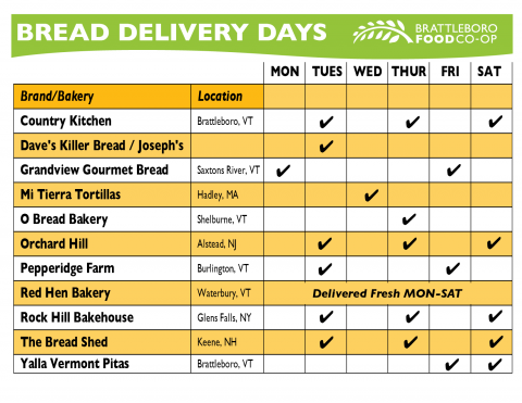 BFC Bread and Fresh Bread Delivery Schedule